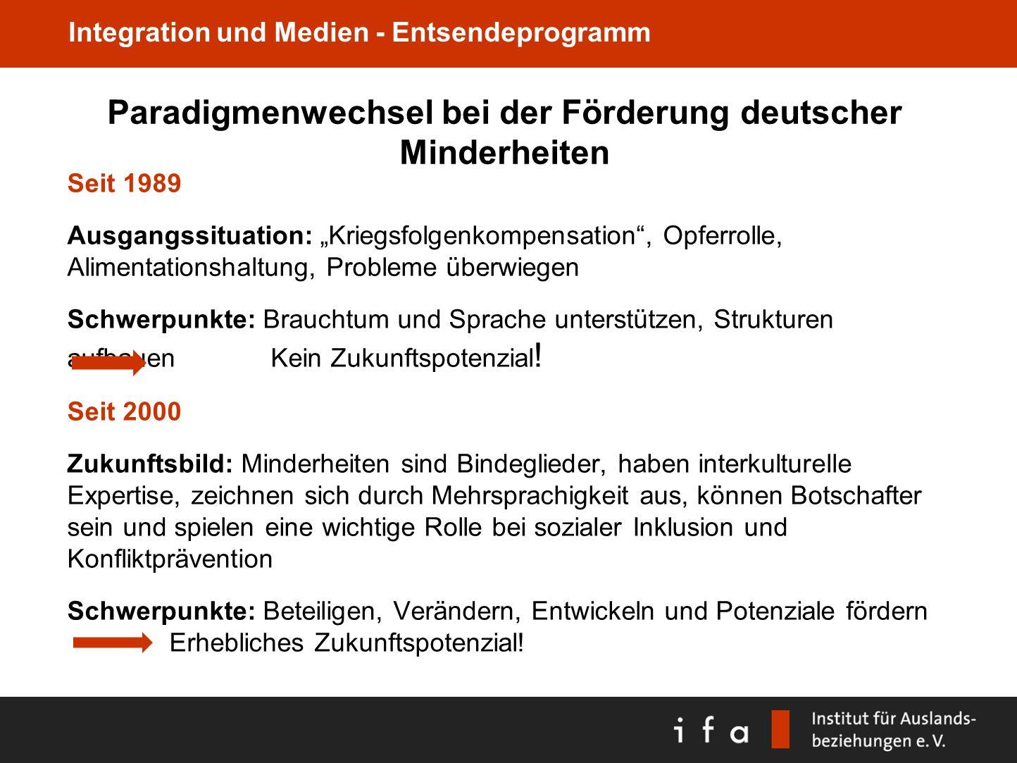 Integration und Medien - Entsendeprogramm Paradigmenwechsel bei der Förderung deutscher Minderheiten Seit 1989 Ausgangssituation: Kriegsfolgenkompensa