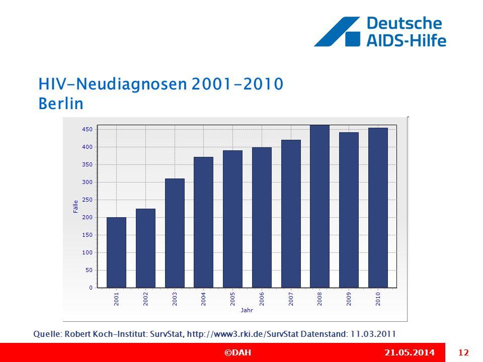 12 ©DAH21.05.2014 HIV-Neudiagnosen 2001-2010 Berlin Quelle: Robert Koch-Institut: SurvStat, http://www3.rki.de/SurvStat Datenstand: 11.03.2011