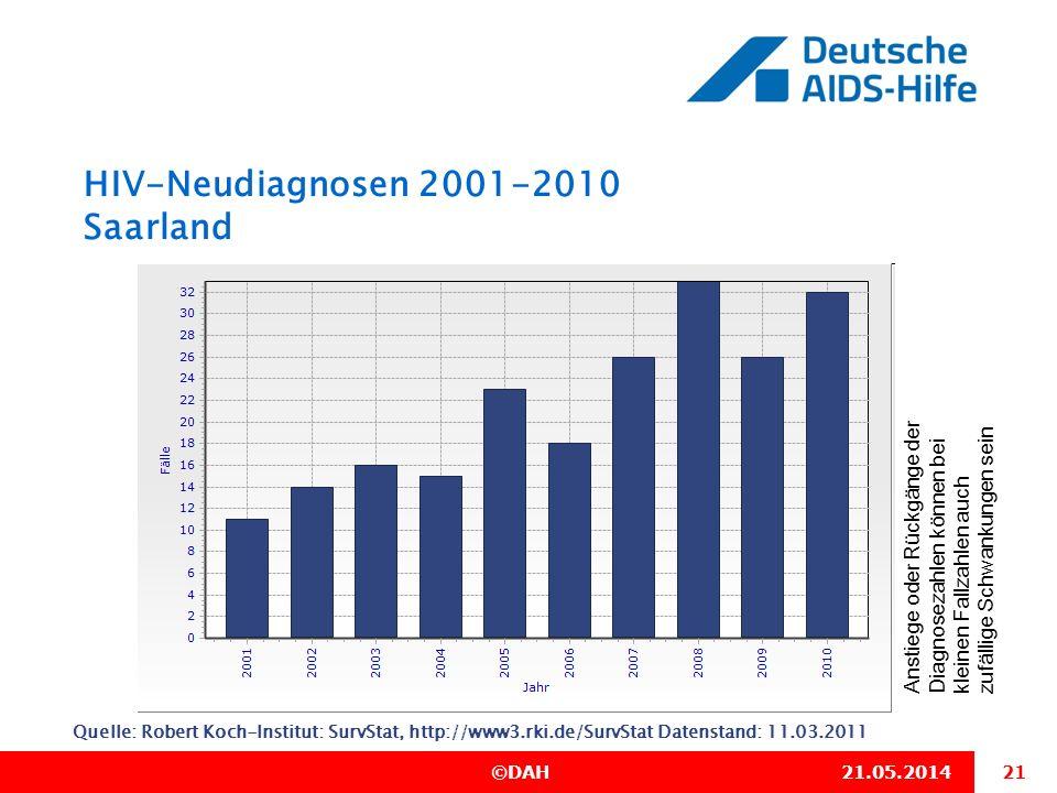 21 ©DAH21.05.2014 HIV-Neudiagnosen 2001-2010 Saarland Quelle: Robert Koch-Institut: SurvStat, http://www3.rki.de/SurvStat Datenstand: 11.03.2011 Ansti