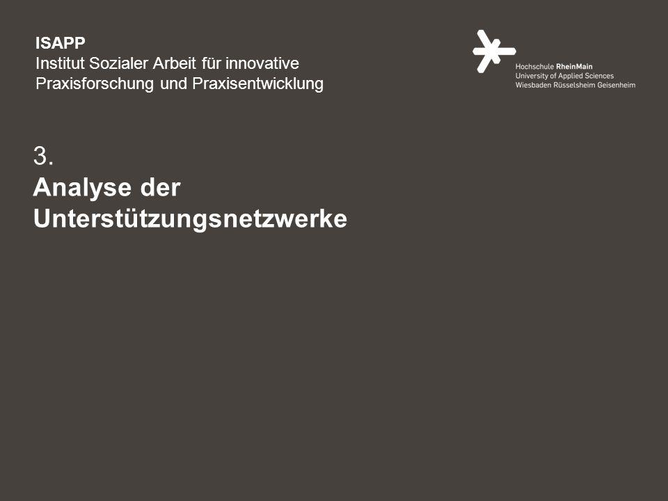 6 3. Analyse der Unterstützungsnetzwerke ISAPP Institut Sozialer Arbeit für innovative Praxisforschung und Praxisentwicklung