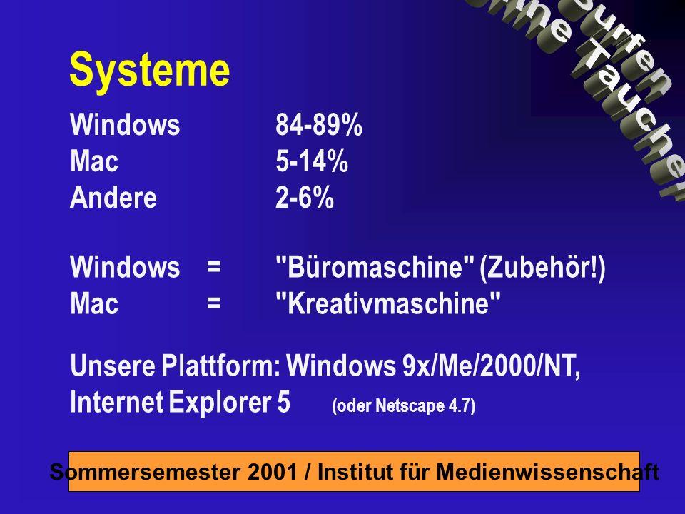 Sommersemester 2001 / Institut für Medienwissenschaft Neue Software benützen, um alle Funktionen des Internet nutzen zu können.