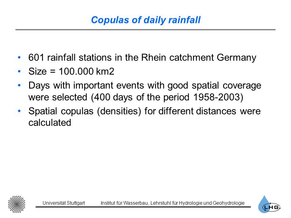 Universität StuttgartInstitut für Wasserbau, Lehrstuhl für Hydrologie und Geohydrologie Copulas of daily rainfall 601 rainfall stations in the Rhein c