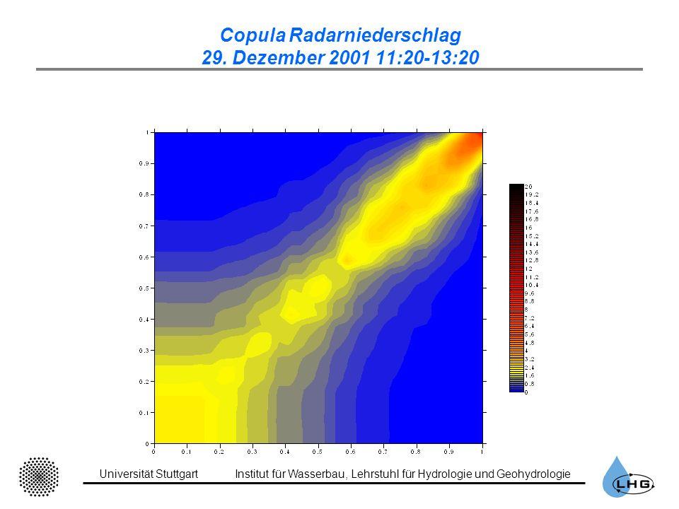 Universität StuttgartInstitut für Wasserbau, Lehrstuhl für Hydrologie und Geohydrologie Copula Radarniederschlag 29. Dezember 2001 11:20-13:20
