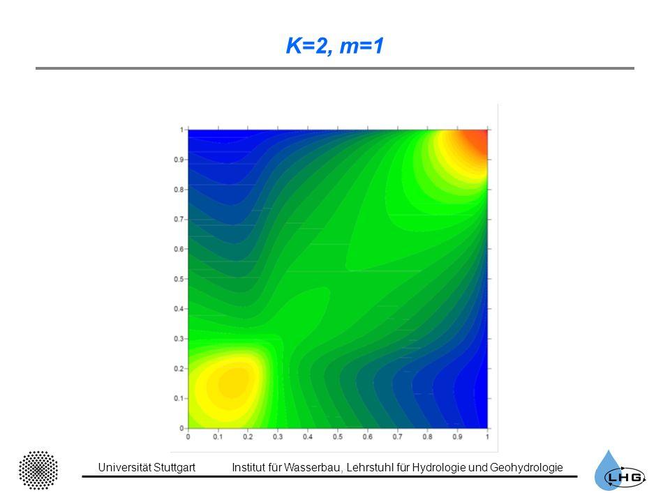 Universität StuttgartInstitut für Wasserbau, Lehrstuhl für Hydrologie und Geohydrologie K=2, m=1