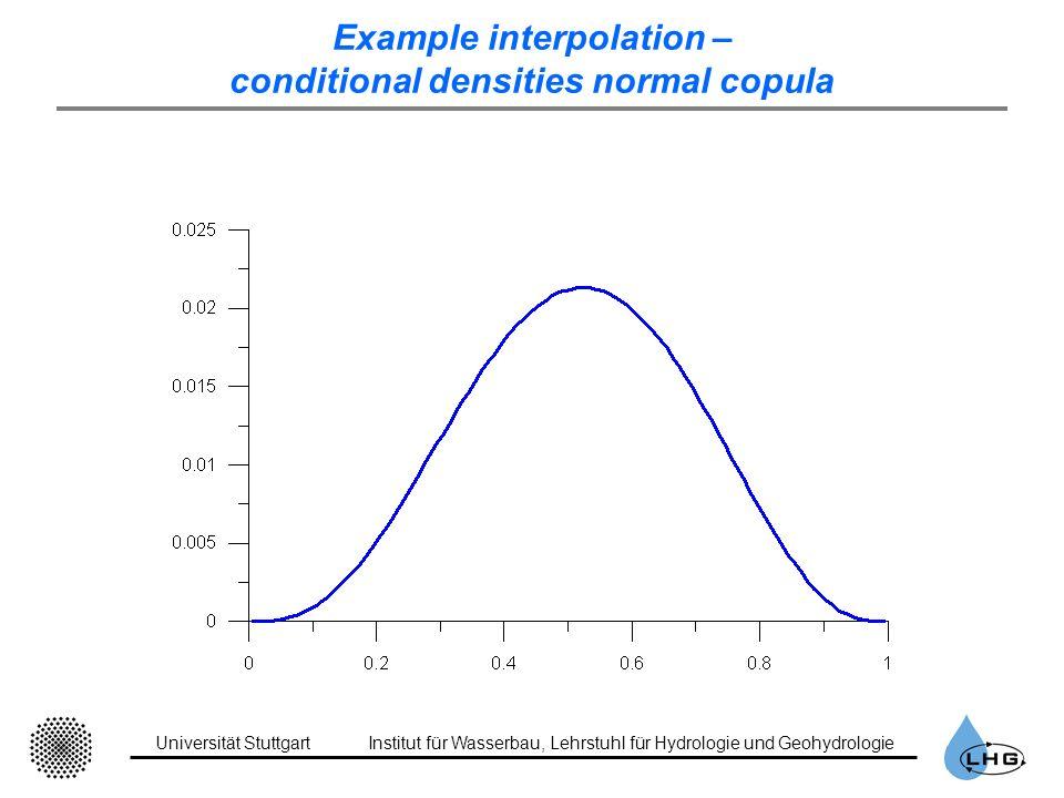 Universität StuttgartInstitut für Wasserbau, Lehrstuhl für Hydrologie und Geohydrologie Example interpolation – conditional densities normal copula