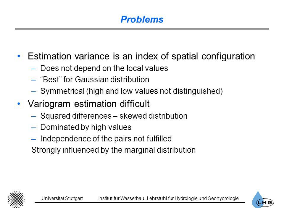 Universität StuttgartInstitut für Wasserbau, Lehrstuhl für Hydrologie und Geohydrologie Problems Estimation variance is an index of spatial configurat