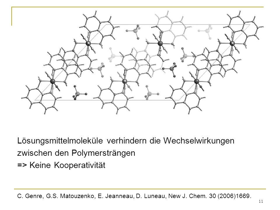 11 Lösungsmittelmoleküle verhindern die Wechselwirkungen zwischen den Polymersträngen => Keine Kooperativität C. Genre, G.S. Matouzenko, E. Jeanneau,