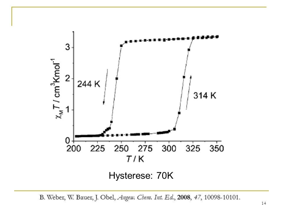 14 Hysterese: 70K B. Weber, W. Bauer, J. Obel, Angew. Chem. Int. Ed., 2008, 47, 10098-10101.