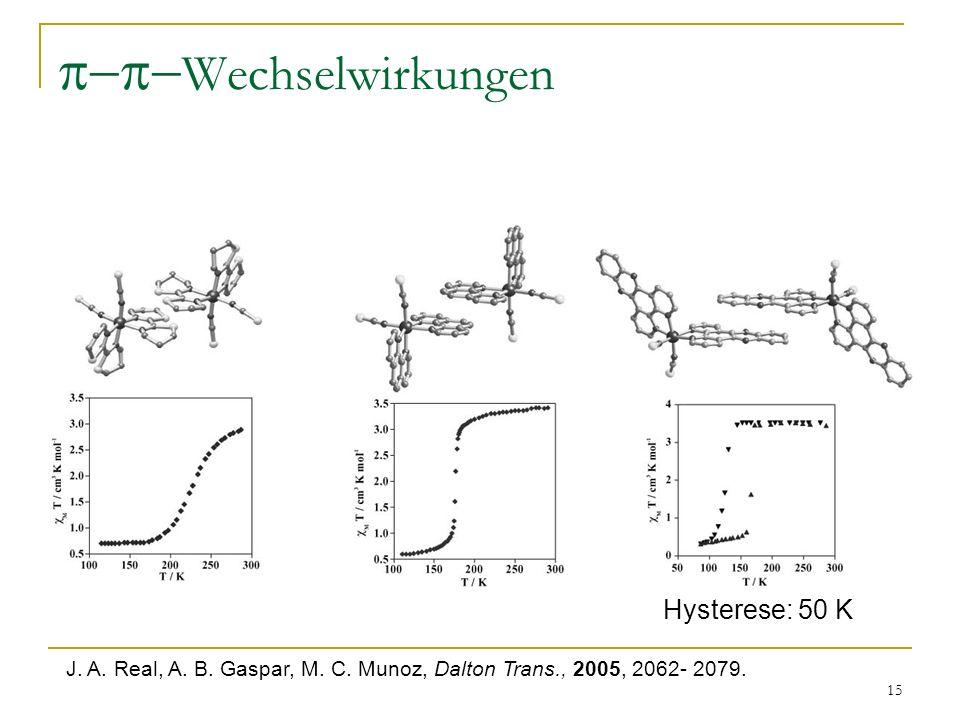 15 Wechselwirkungen J. A. Real, A. B. Gaspar, M. C. Munoz, Dalton Trans., 2005, 2062- 2079. Hysterese: 50 K