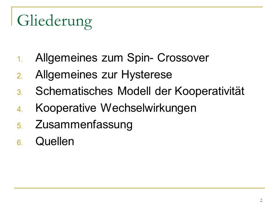 2 Gliederung 1. Allgemeines zum Spin- Crossover 2. Allgemeines zur Hysterese 3. Schematisches Modell der Kooperativität 4. Kooperative Wechselwirkunge