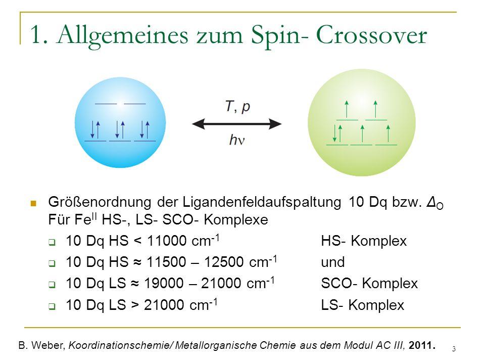 3 Größenordnung der Ligandenfeldaufspaltung 10 Dq bzw. Δ O Für Fe II HS-, LS- SCO- Komplexe 10 Dq HS < 11000 cm -1 HS- Komplex 10 Dq HS 11500 – 12500