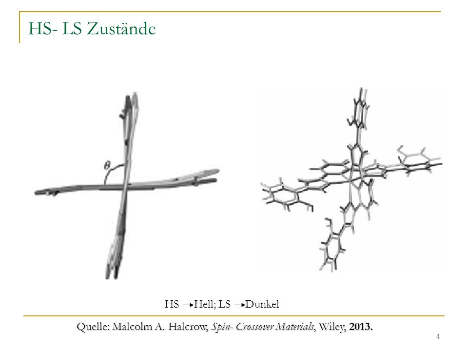 4 HS- LS Zustände Quelle: Malcolm A. Halcrow, Spin- Crossover Materials, Wiley, 2013. HS Hell; LS Dunkel