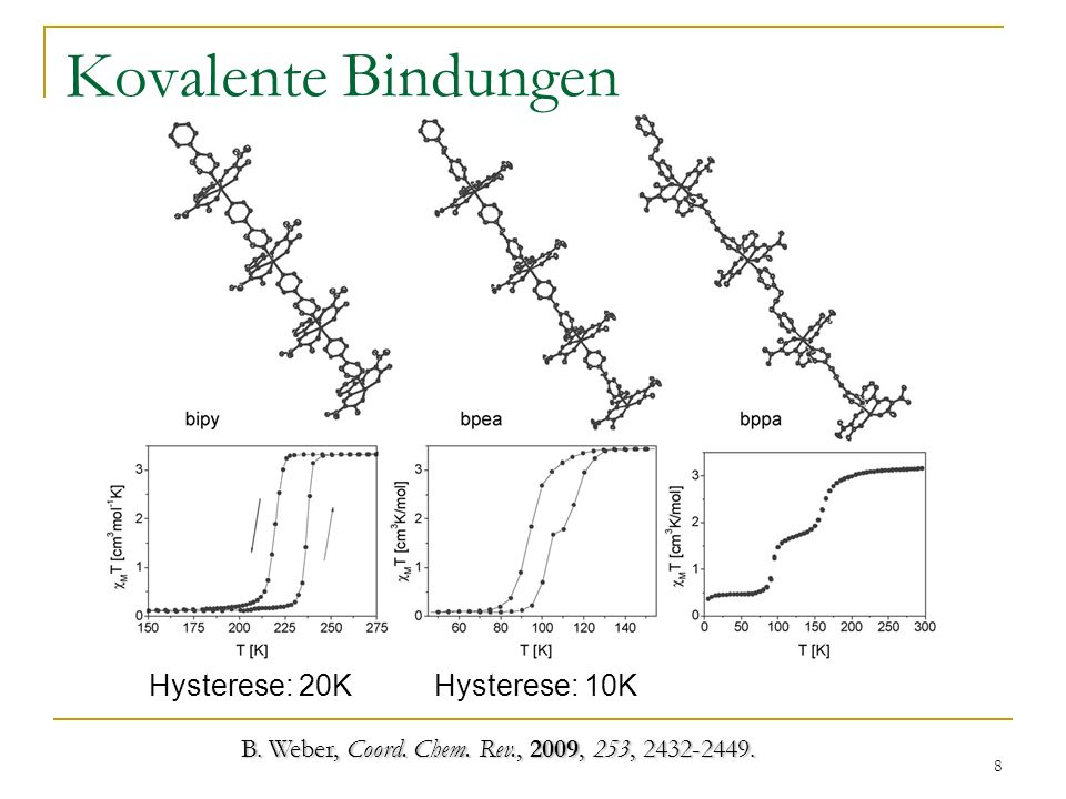 8 Kovalente Bindungen B. Weber, Coord. Chem. Rev., 2009, 253, 2432-2449. Hysterese: 20KHysterese: 10K