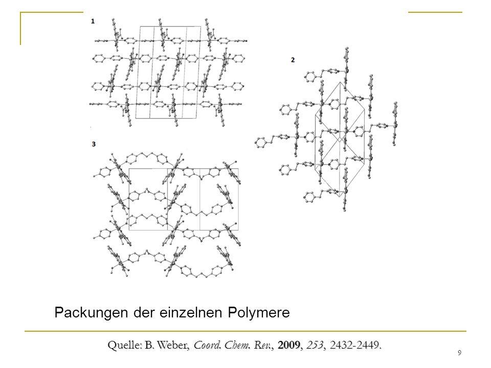 9 Packungen der einzelnen Polymere Quelle: B. Weber, Coord. Chem. Rev., 2009, 253, 2432-2449.