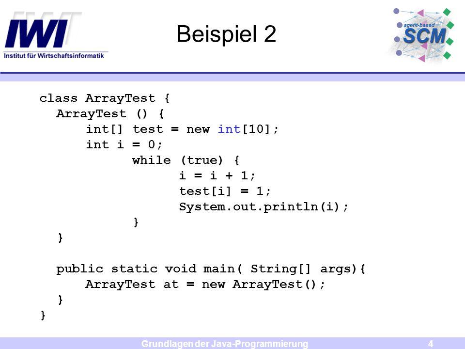 Grundlagen der Java-Programmierung5 Beispiel 2.1 class ArrayTest { ArrayTest () { int[] test = new int[10]; int i = 0; try { while (true) { i = i + 1; test[i] = 1; System.out.println(i); } } catch(ArrayIndexOutOfBoundsException e) { } public static void main( String[] args){ ArrayTest at = new ArrayTest(); }