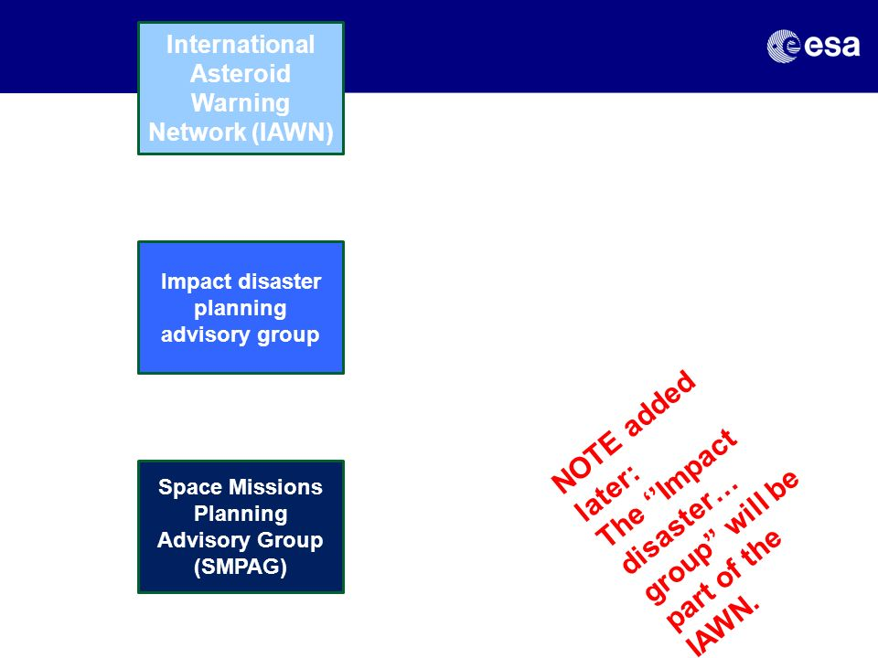 International Asteroid Warning Network (IAWN) Space Missions Planning Advisory Group (SMPAG) Impact disaster planning advisory group NOTE added later: