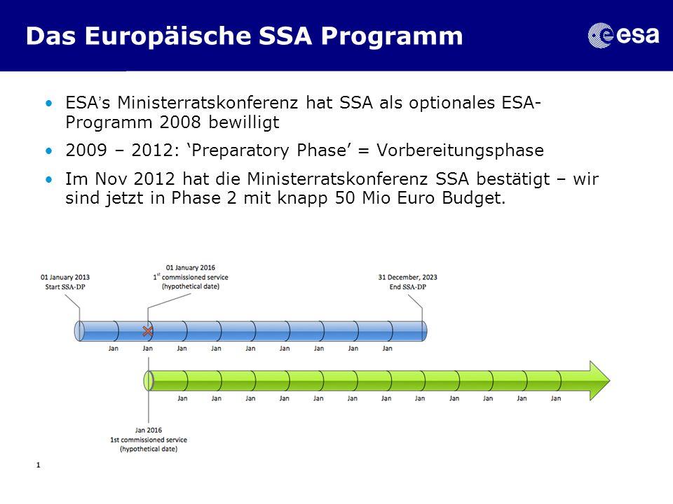 Das Europäische SSA Programm ESAs Ministerratskonferenz hat SSA als optionales ESA- Programm 2008 bewilligt 2009 – 2012: Preparatory Phase = Vorbereit