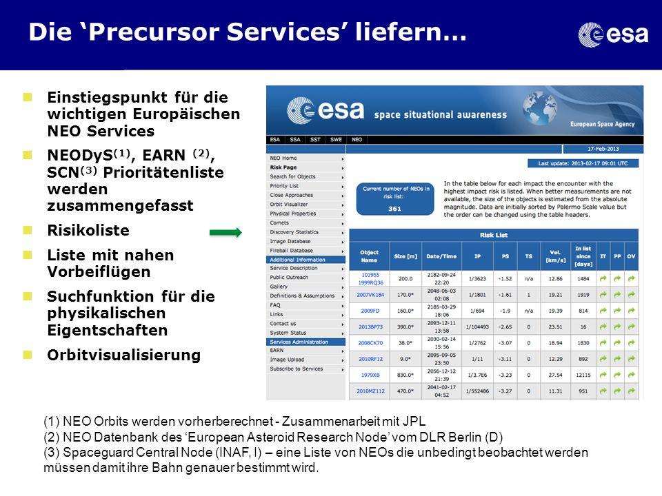 Die Precursor Services liefern… Einstiegspunkt für die wichtigen Europäischen NEO Services NEODyS (1), EARN (2), SCN (3) Prioritätenliste werden zusam