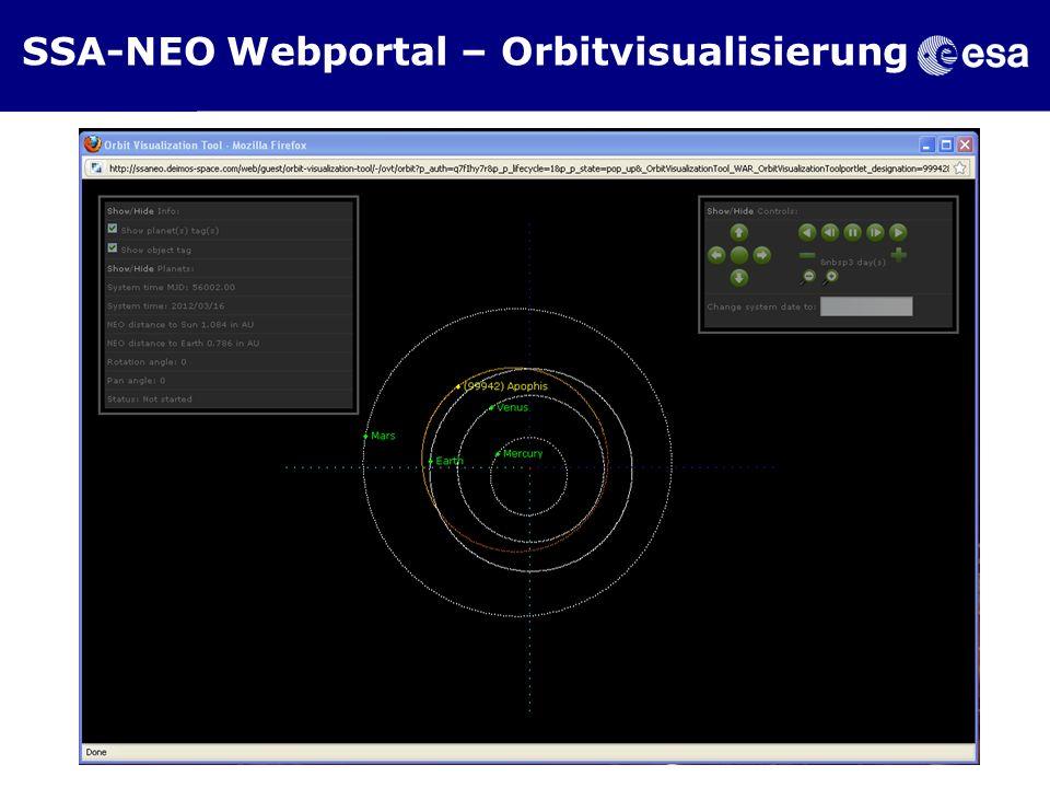 SSA-NEO Webportal – Orbitvisualisierung