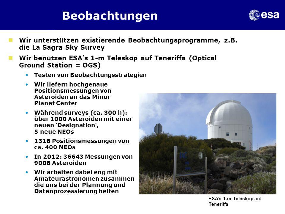 Beobachtungen Wir unterstützen existierende Beobachtungsprogramme, z.B. die La Sagra Sky Survey Wir benutzen ESAs 1-m Teleskop auf Teneriffa (Optical