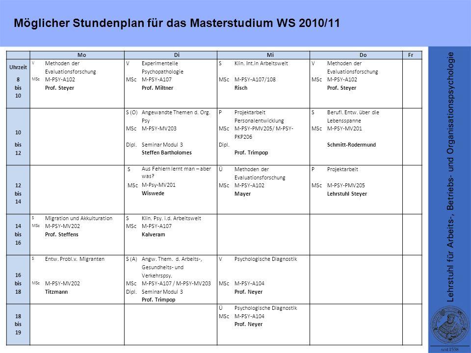 Möglicher Stundenplan für das Masterstudium WS 2010/11 MoDiMiDo Fr Uhrzeit V Methoden der Evaluationsforschung V Experimentelle Psychopathologie SKlin