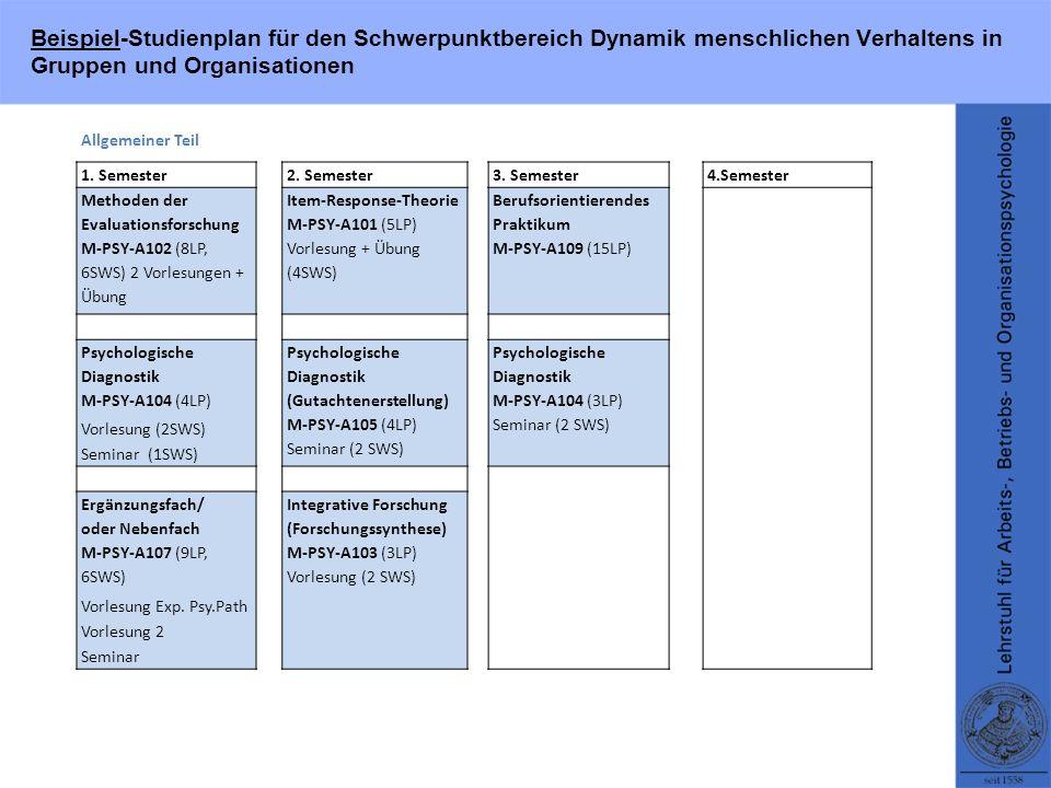 Beispiel-Studienplan für den Schwerpunktbereich Dynamik menschlichen Verhaltens in Gruppen und Organisationen Allgemeiner Teil 1. Semester2. Semester3