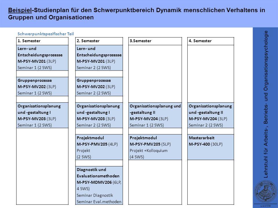 Beispiel-Studienplan für den Schwerpunktbereich Dynamik menschlichen Verhaltens in Gruppen und Organisationen Schwerpunktspezifischer Teil 1. Semester