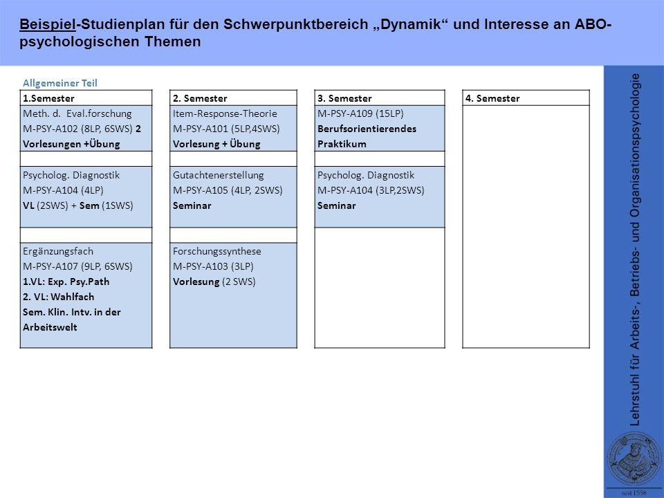 Beispiel-Studienplan für den Schwerpunktbereich Dynamik und Interesse an ABO- psychologischen Themen Schwerpunktspezifischer Teil Lern- und Entscheidungs- prozesse M-PSY-MV201 (3LP,2SWS) Sem.