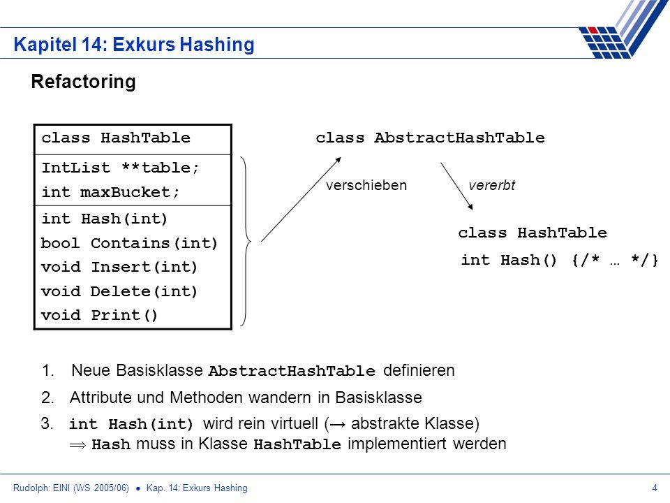 Rudolph: EINI (WS 2005/06) Kap. 14: Exkurs Hashing4 Kapitel 14: Exkurs Hashing Refactoring class HashTable IntList **table; int maxBucket; int Hash(in