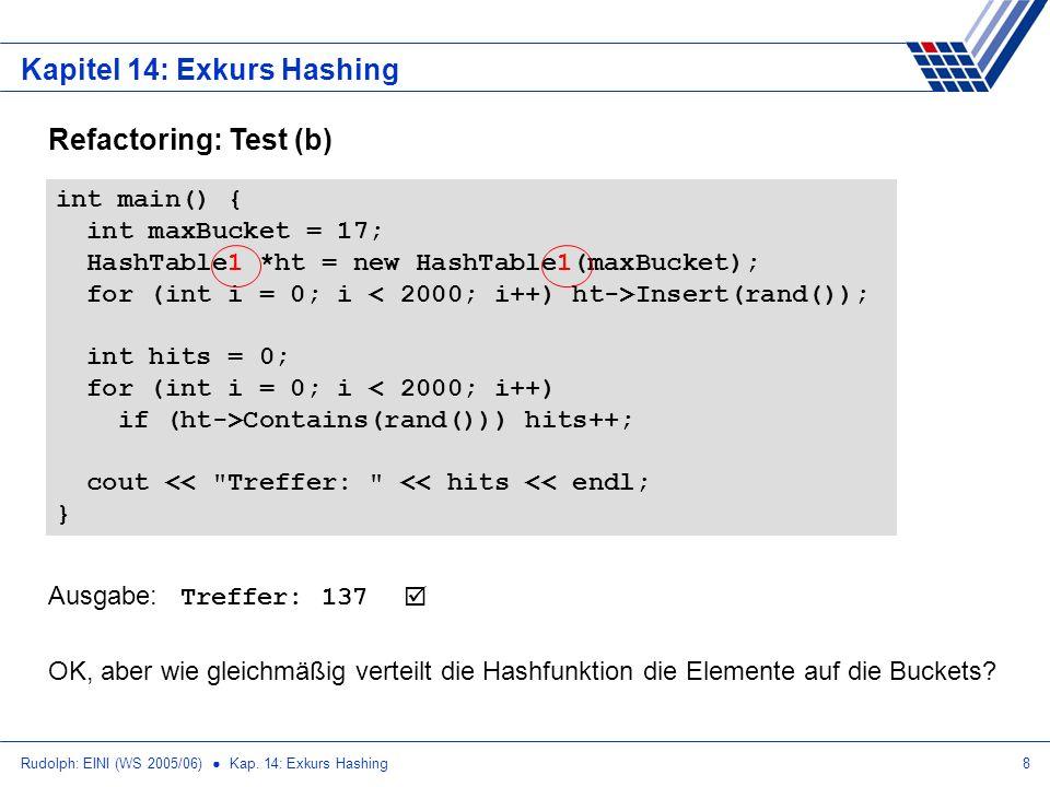 Rudolph: EINI (WS 2005/06) Kap. 14: Exkurs Hashing8 Kapitel 14: Exkurs Hashing Refactoring: Test (b) int main() { int maxBucket = 17; HashTable1 *ht =