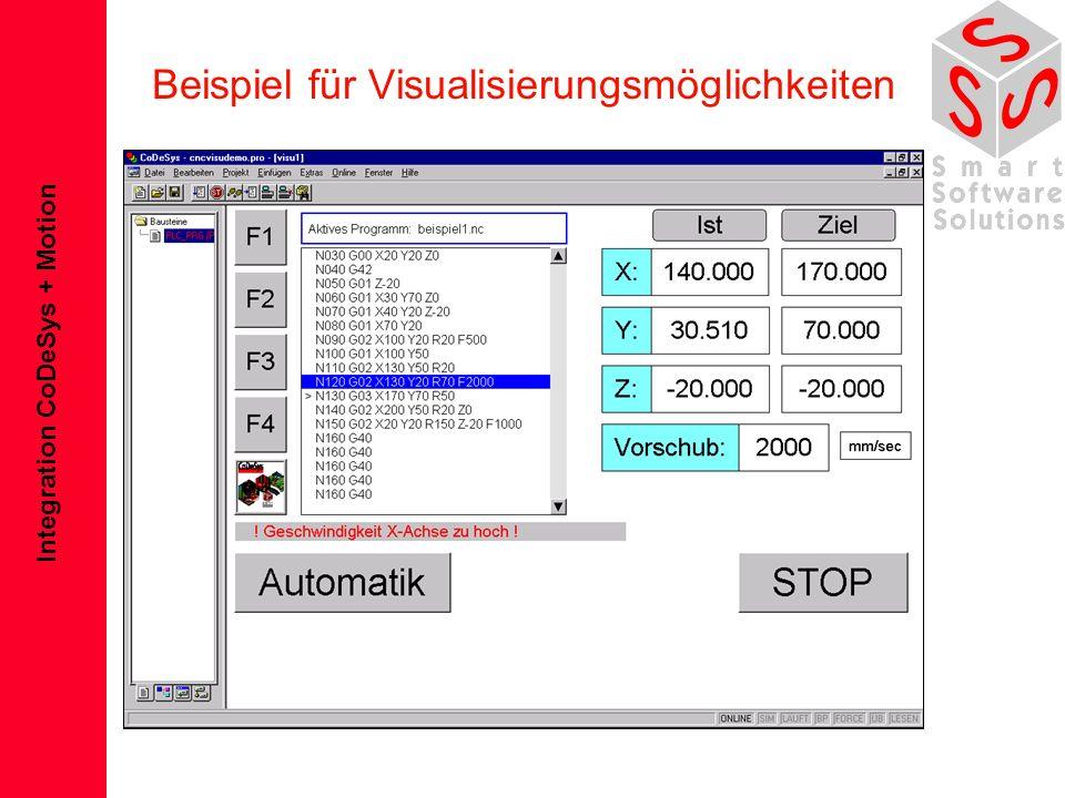 Integration CoDeSys + Motion Beispiel für Visualisierungsmöglichkeiten