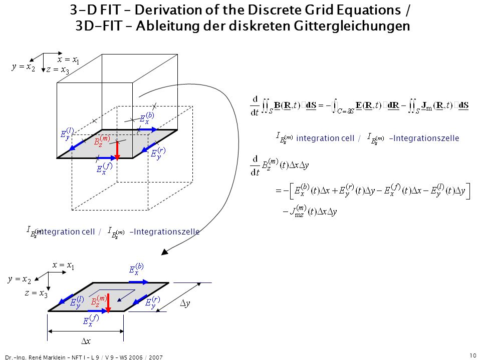 Dr.-Ing. René Marklein - NFT I - L 9 / V 9 - WS 2006 / 2007 10 3-D FIT – Derivation of the Discrete Grid Equations / 3D-FIT – Ableitung der diskreten