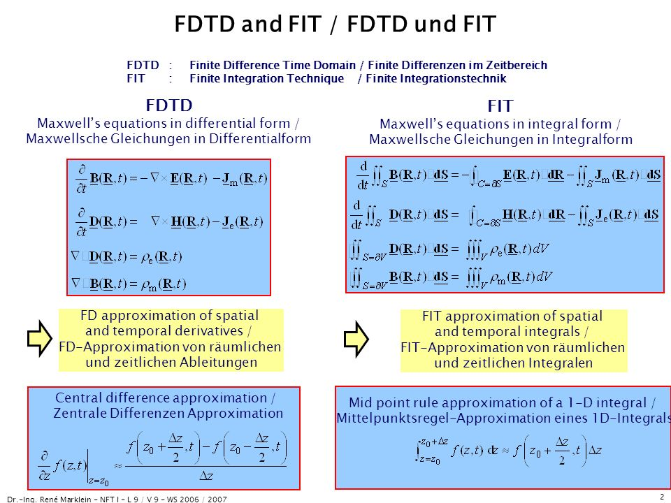 Dr.-Ing. René Marklein - NFT I - L 9 / V 9 - WS 2006 / 2007 2 FDTD and FIT / FDTD und FIT FDTD : Finite Difference Time Domain / Finite Differenzen im