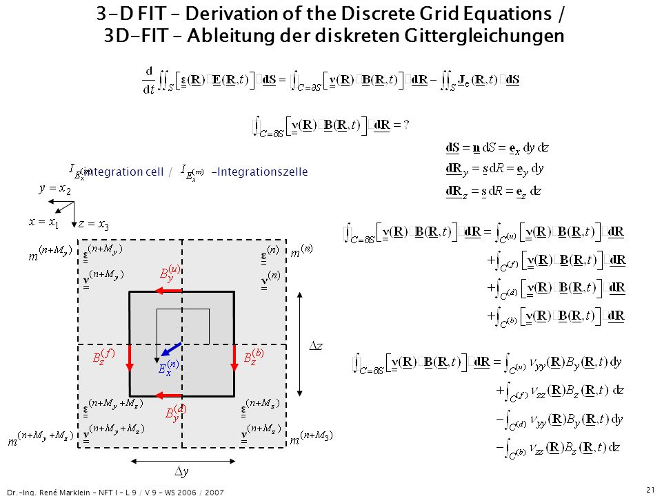 Dr.-Ing. René Marklein - NFT I - L 9 / V 9 - WS 2006 / 2007 21 3-D FIT – Derivation of the Discrete Grid Equations / 3D-FIT – Ableitung der diskreten