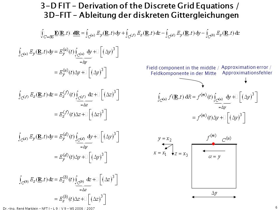 Dr.-Ing. René Marklein - NFT I - L 9 / V 9 - WS 2006 / 2007 6 3-D FIT – Derivation of the Discrete Grid Equations / 3D-FIT – Ableitung der diskreten G