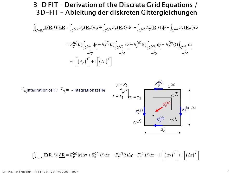 Dr.-Ing. René Marklein - NFT I - L 9 / V 9 - WS 2006 / 2007 7 3-D FIT – Derivation of the Discrete Grid Equations / 3D-FIT – Ableitung der diskreten G