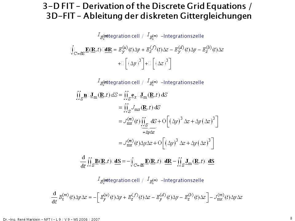 Dr.-Ing. René Marklein - NFT I - L 9 / V 9 - WS 2006 / 2007 8 3-D FIT – Derivation of the Discrete Grid Equations / 3D-FIT – Ableitung der diskreten G