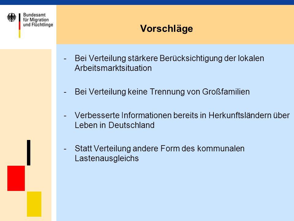 Vorschläge -Bei Verteilung stärkere Berücksichtigung der lokalen Arbeitsmarktsituation -Bei Verteilung keine Trennung von Großfamilien -Verbesserte Informationen bereits in Herkunftsländern über Leben in Deutschland -Statt Verteilung andere Form des kommunalen Lastenausgleichs