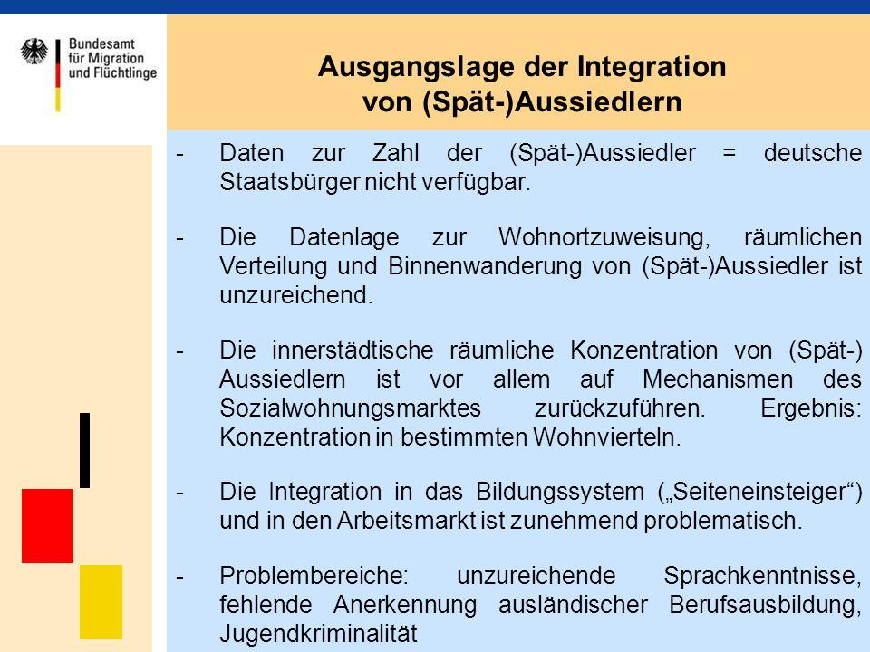 Ausgangslage der Integration von (Spät-)Aussiedlern -Daten zur Zahl der (Spät-)Aussiedler = deutsche Staatsbürger nicht verfügbar.