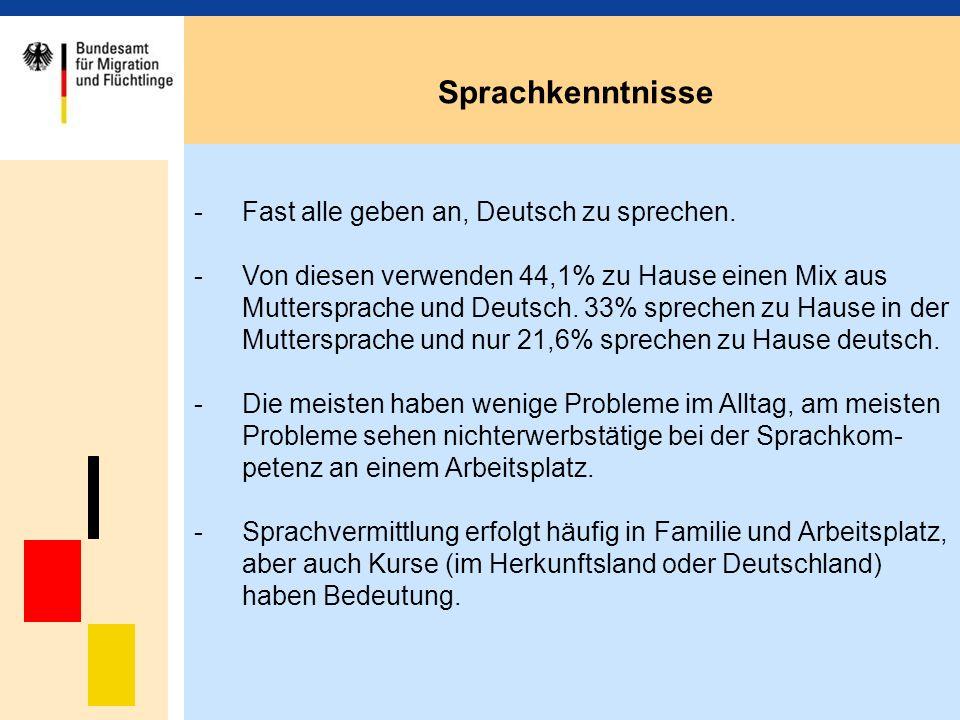 -Fast alle geben an, Deutsch zu sprechen.