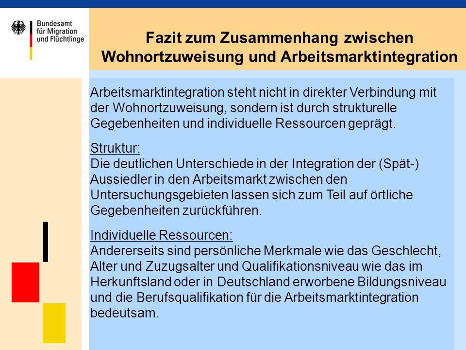 Fazit zum Zusammenhang zwischen Wohnortzuweisung und Arbeitsmarktintegration Arbeitsmarktintegration steht nicht in direkter Verbindung mit der Wohnortzuweisung, sondern ist durch strukturelle Gegebenheiten und individuelle Ressourcen geprägt.