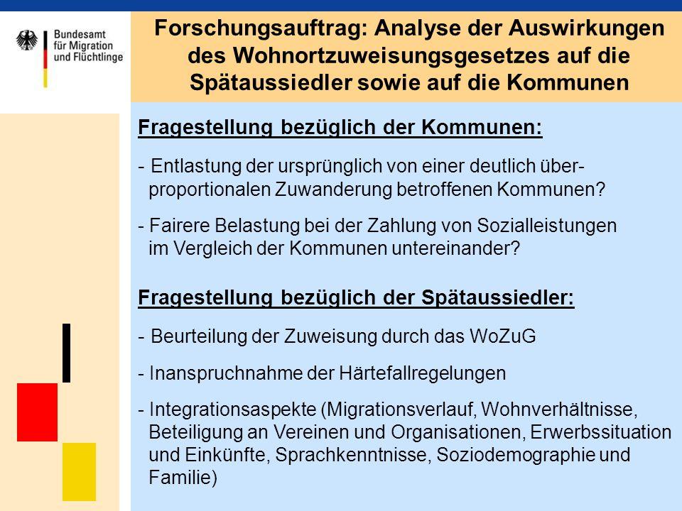 Forschungsauftrag: Analyse der Auswirkungen des Wohnortzuweisungsgesetzes auf die Spätaussiedler sowie auf die Kommunen Fragestellung bezüglich der Kommunen: - Entlastung der ursprünglich von einer deutlich über- proportionalen Zuwanderung betroffenen Kommunen.