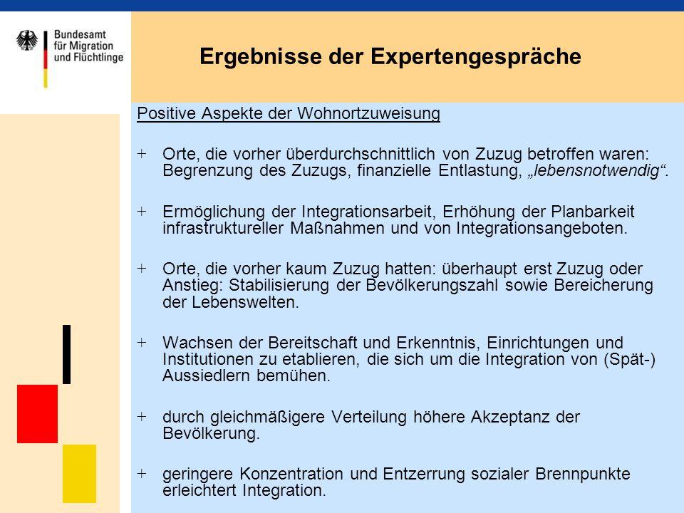 Ergebnisse der Expertengespräche Positive Aspekte der Wohnortzuweisung + Orte, die vorher überdurchschnittlich von Zuzug betroffen waren: Begrenzung des Zuzugs, finanzielle Entlastung, lebensnotwendig.