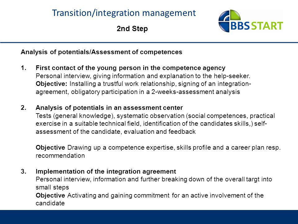 Transition/integration management 2nd Step Analysis of potentials/Assessment of competences 1.First contact of the young person in the competence agency Personal interview, giving information and explanation to the help-seeker.