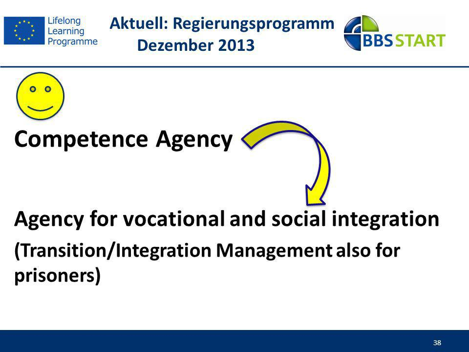 Competence Agency Agency for vocational and social integration (Transition/Integration Management also for prisoners) 38 Aktuell: Regierungsprogramm Dezember 2013