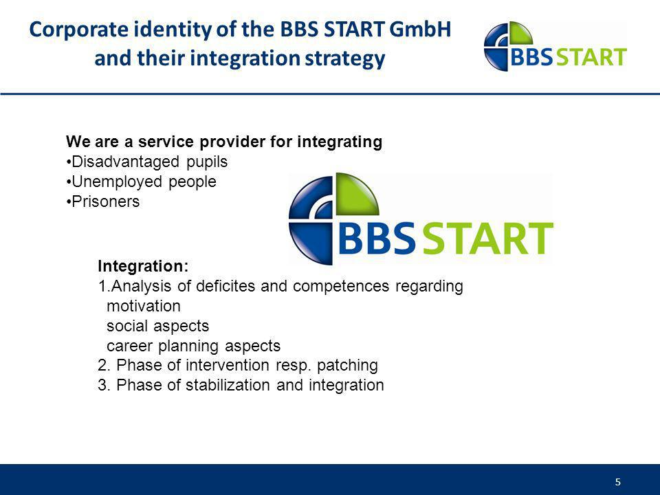 Corporate identity of the BBS START GmbH and their integration strategy 5 We are a service provider for integrating Disadvantaged pupils Unemployed people Prisoners Integration: 1.Analysis of deficites and competences regarding motivation social aspects career planning aspects 2.