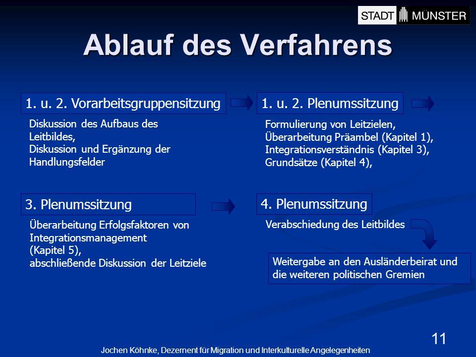 11 Ablauf des Verfahrens 1. u. 2. Vorarbeitsgruppensitzung 1. u. 2. Plenumssitzung Diskussion des Aufbaus des Leitbildes, Diskussion und Ergänzung der