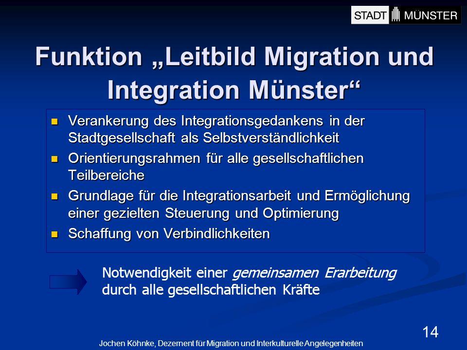 14 Verankerung des Integrationsgedankens in der Stadtgesellschaft als Selbstverständlichkeit Verankerung des Integrationsgedankens in der Stadtgesells