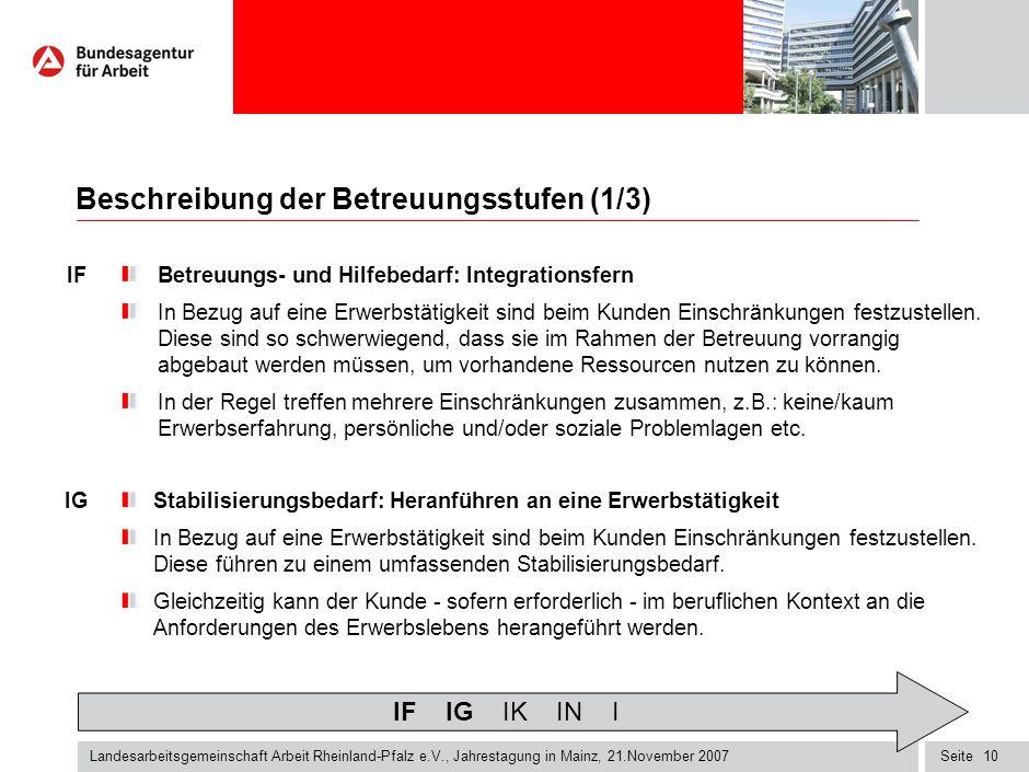 Seite10 Landesarbeitsgemeinschaft Arbeit Rheinland-Pfalz e.V., Jahrestagung in Mainz, 21.November 2007 Beschreibung der Betreuungsstufen (1/3) IFBetreuungs- und Hilfebedarf: Integrationsfern In Bezug auf eine Erwerbstätigkeit sind beim Kunden Einschränkungen festzustellen.