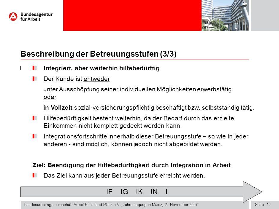 Seite12 Landesarbeitsgemeinschaft Arbeit Rheinland-Pfalz e.V., Jahrestagung in Mainz, 21.November 2007 Beschreibung der Betreuungsstufen (3/3) IIntegriert, aber weiterhin hilfebedürftig Der Kunde ist entweder unter Ausschöpfung seiner individuellen Möglichkeiten erwerbstätig oder in Vollzeit sozial-versicherungspflichtig beschäftigt bzw.